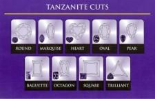 坦桑石分级(按GIA的分级标准的)